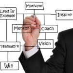 #How to find a mentor